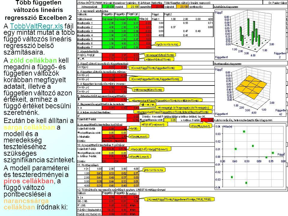 Több független változós lineáris regresszió Excelben 2 A TobbValtRegr.xls fájl egy mintát mutat a több függő változós lineáris regresszió belső számít
