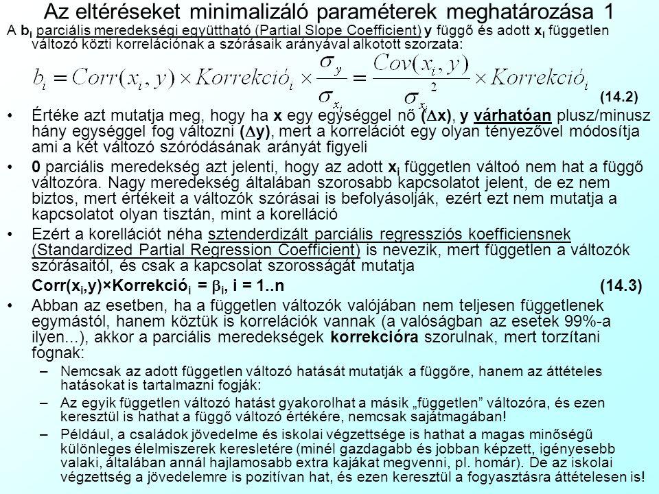 Az eltéréseket minimalizáló paraméterek meghatározása 1 A b i parciális meredekségi együttható (Partial Slope Coefficient) y függő és adott x i függet