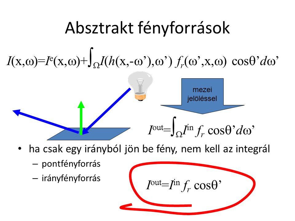 Absztrakt fényforrások ha csak egy irányból jön be fény, nem kell az integrál – pontfényforrás – irányfényforrás I(x,  )=I e (x,  )+   I(h(x,-  ' ,  ') f r (  ',x,  ) cos  'd  ' I out =   I in f r cos  'd  ' mezei jelöléssel I out =I in f r cos  '