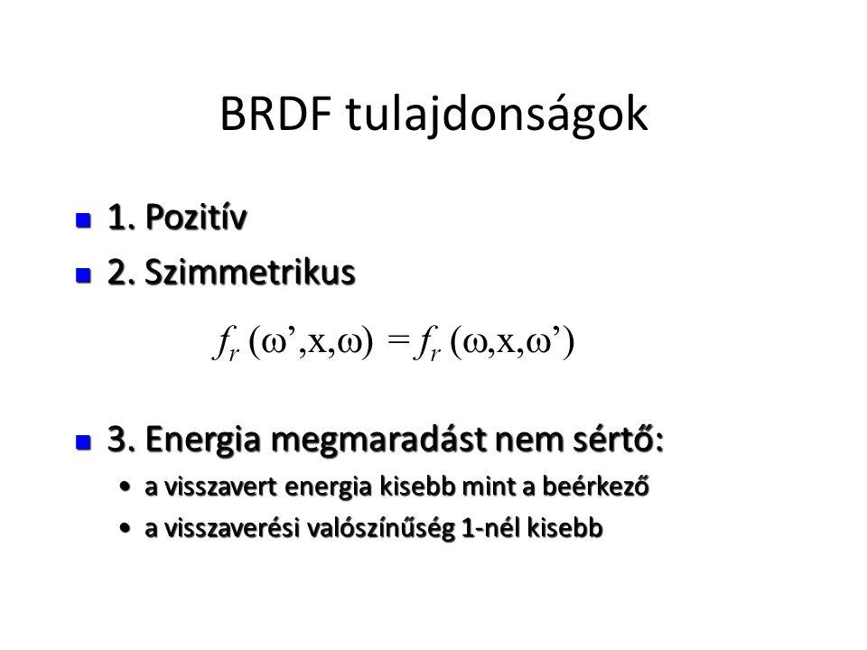 BRDF tulajdonságok 1. Pozitív 1. Pozitív 2. Szimmetrikus 2. Szimmetrikus 3. Energia megmaradást nem sértő: 3. Energia megmaradást nem sértő: a visszav