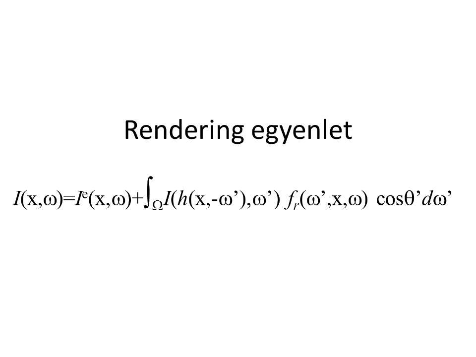Rendering egyenlet I(x,  )=I e (x,  )+   I(h(x,-  ' ,  ') f r (  ',x,  ) cos  'd  '