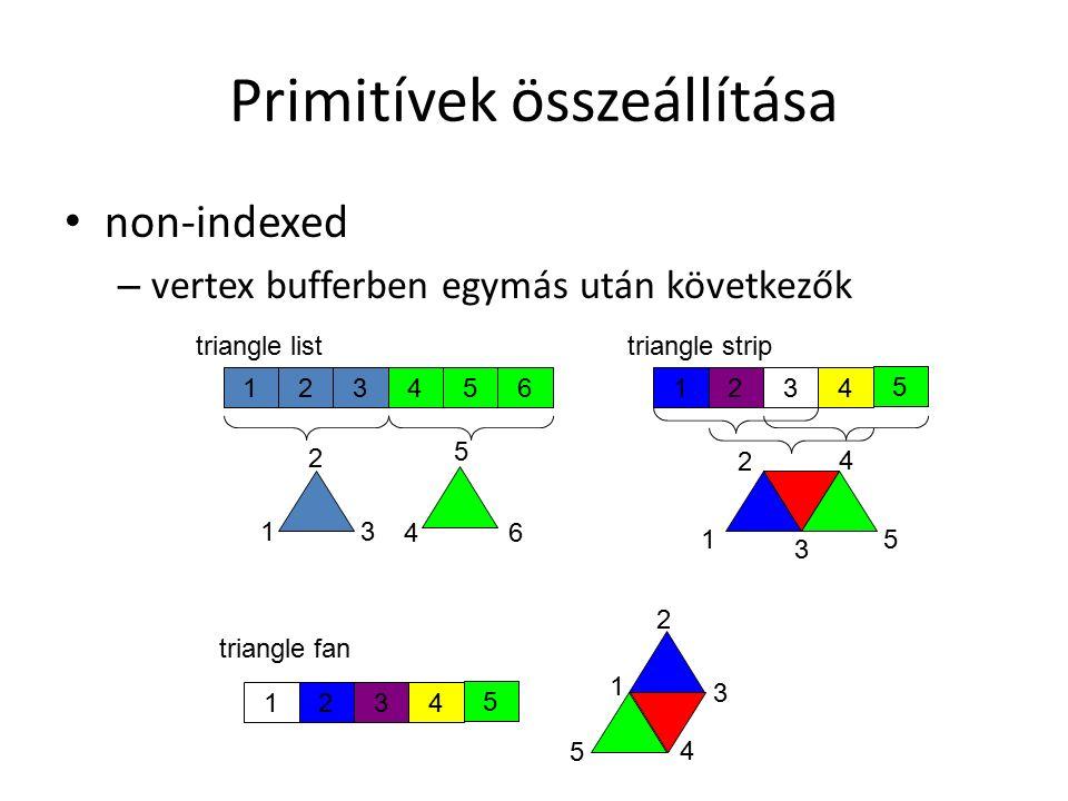 Primitívek összeállítása non-indexed – vertex bufferben egymás után következők 1234561234 triangle listtriangle strip 5 1 2 3 4 5 1 2 3 4 5 6 1234 triangle fan 5 1 2 3 4 5