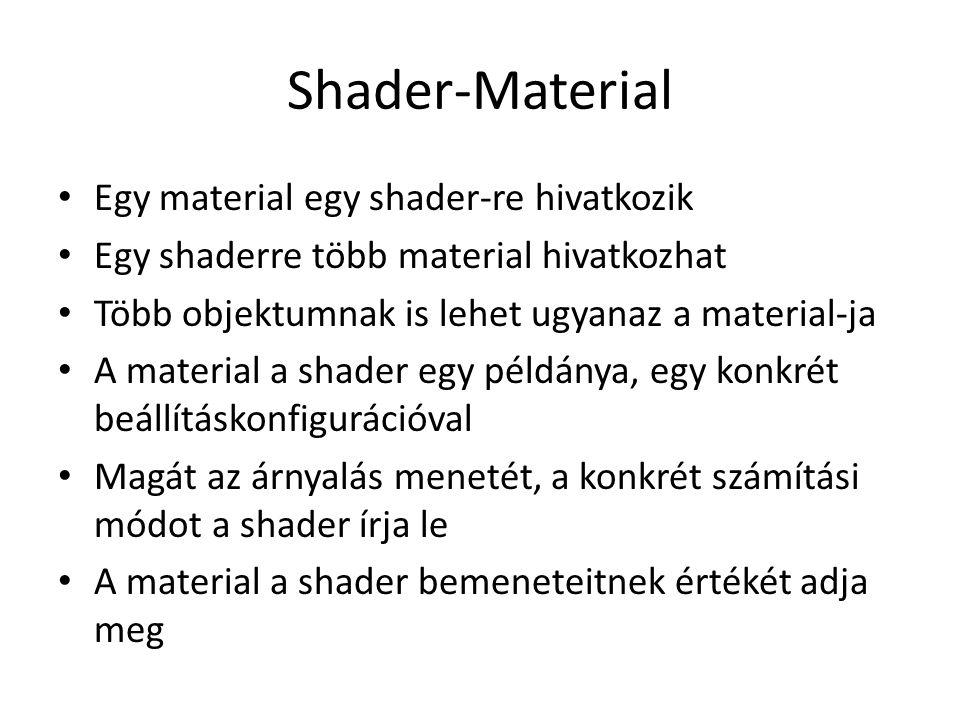 Shader-Material Egy material egy shader-re hivatkozik Egy shaderre több material hivatkozhat Több objektumnak is lehet ugyanaz a material-ja A material a shader egy példánya, egy konkrét beállításkonfigurációval Magát az árnyalás menetét, a konkrét számítási módot a shader írja le A material a shader bemeneteitnek értékét adja meg