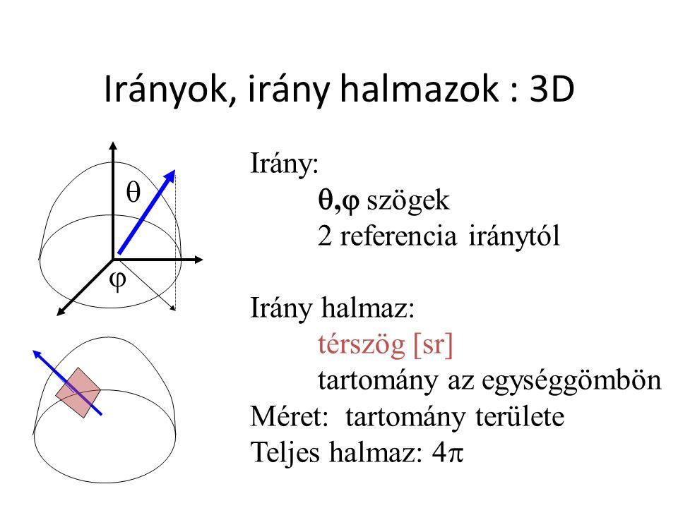 Irányok, irány halmazok : 3D Irány: ,  szögek 2 referencia iránytól Irány halmaz: térszög [sr] tartomány az egységgömbön Méret: tartomány területe Teljes halmaz: 4   