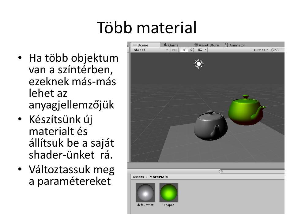 Több material Ha több objektum van a színtérben, ezeknek más-más lehet az anyagjellemzőjük Készítsünk új materialt és állítsuk be a saját shader-ünket rá.