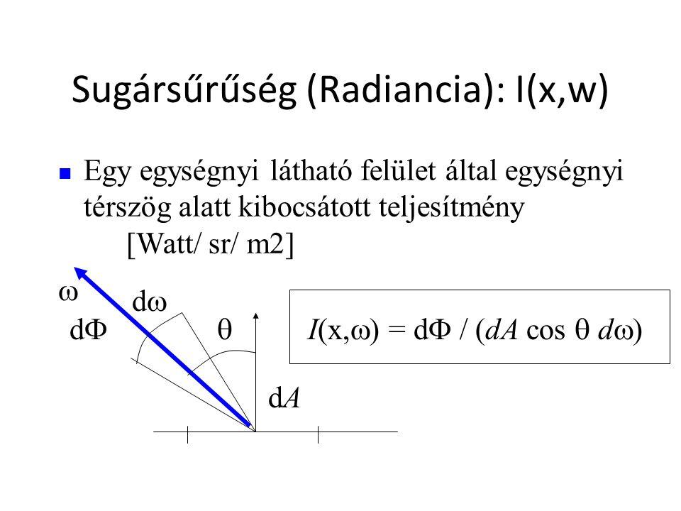 Sugársűrűség (Radiancia): I(x,w) Egy egységnyi látható felület által egységnyi térszög alatt kibocsátott teljesítmény [Watt/ sr/ m2] dd dAdA   dd I(x,  ) = d  dA cos  d 