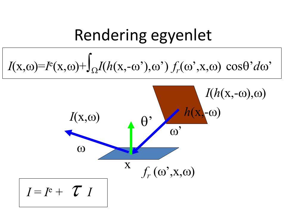 Rendering egyenlet I(x,  )=I e (x,  )+   I(h(x,-  ' ,  ') f r (  ',x,  ) cos  'd  ' I = I e +  I '' f r (  ',x,  ) h(x,-  I(x,  ) x