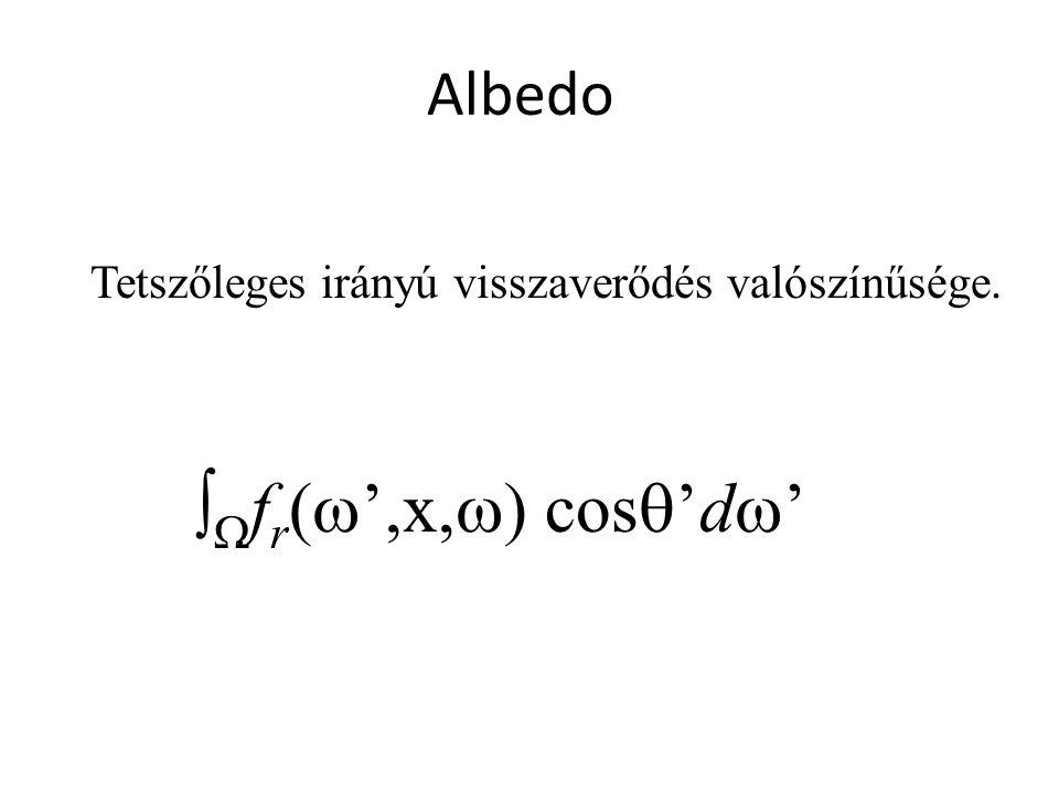   f r (  ',x,  ) cos  'd  ' Albedo Tetszőleges irányú visszaverődés valószínűsége.