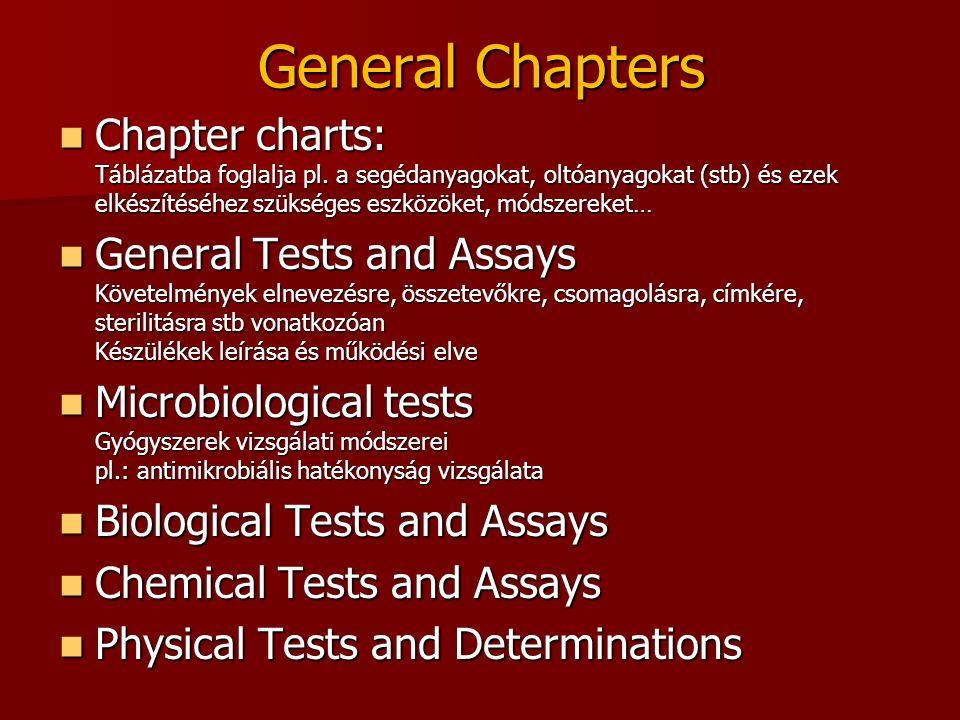 General Chapters Chapter charts: Táblázatba foglalja pl. a segédanyagokat, oltóanyagokat (stb) és ezek elkészítéséhez szükséges eszközöket, módszereke