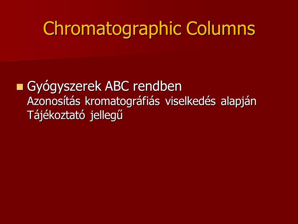 Chromatographic Columns Gyógyszerek ABC rendben Azonosítás kromatográfiás viselkedés alapján Tájékoztató jellegű Gyógyszerek ABC rendben Azonosítás kr