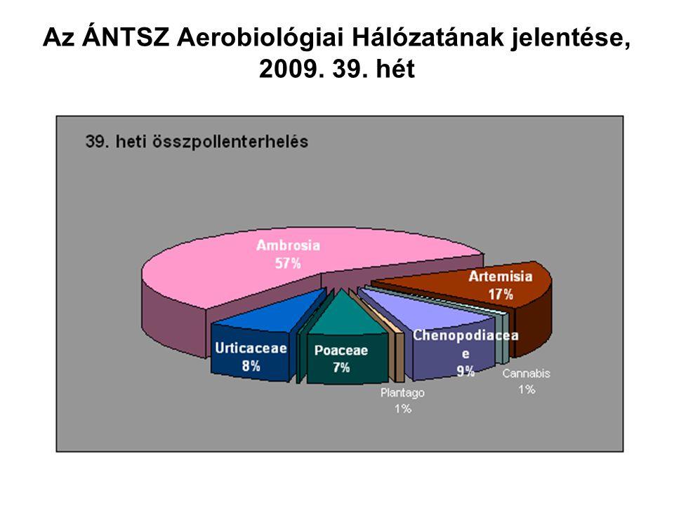 Az ÁNTSZ Aerobiológiai Hálózatának jelentése, 2009. 39. hét