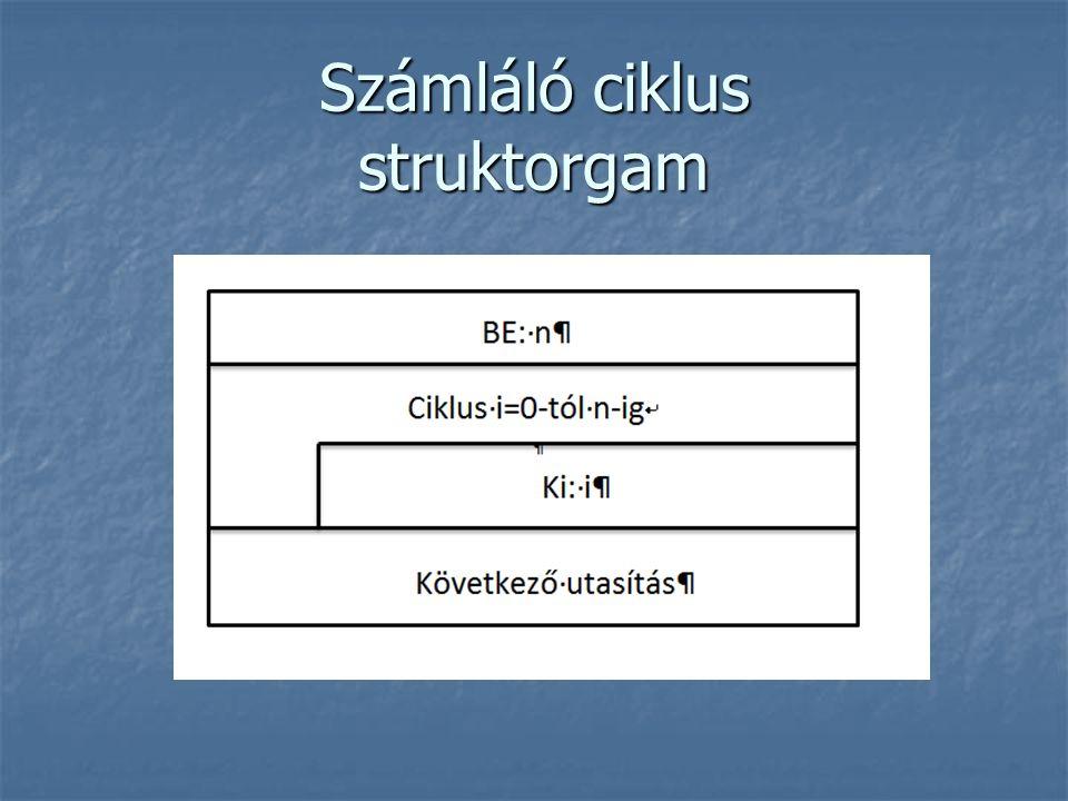 Számláló ciklus struktorgam