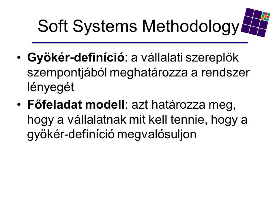 Soft Systems Methodology Gyökér-definíció: a vállalati szereplők szempontjából meghatározza a rendszer lényegét Főfeladat modell: azt határozza meg, hogy a vállalatnak mit kell tennie, hogy a gyökér-definíció megvalósuljon