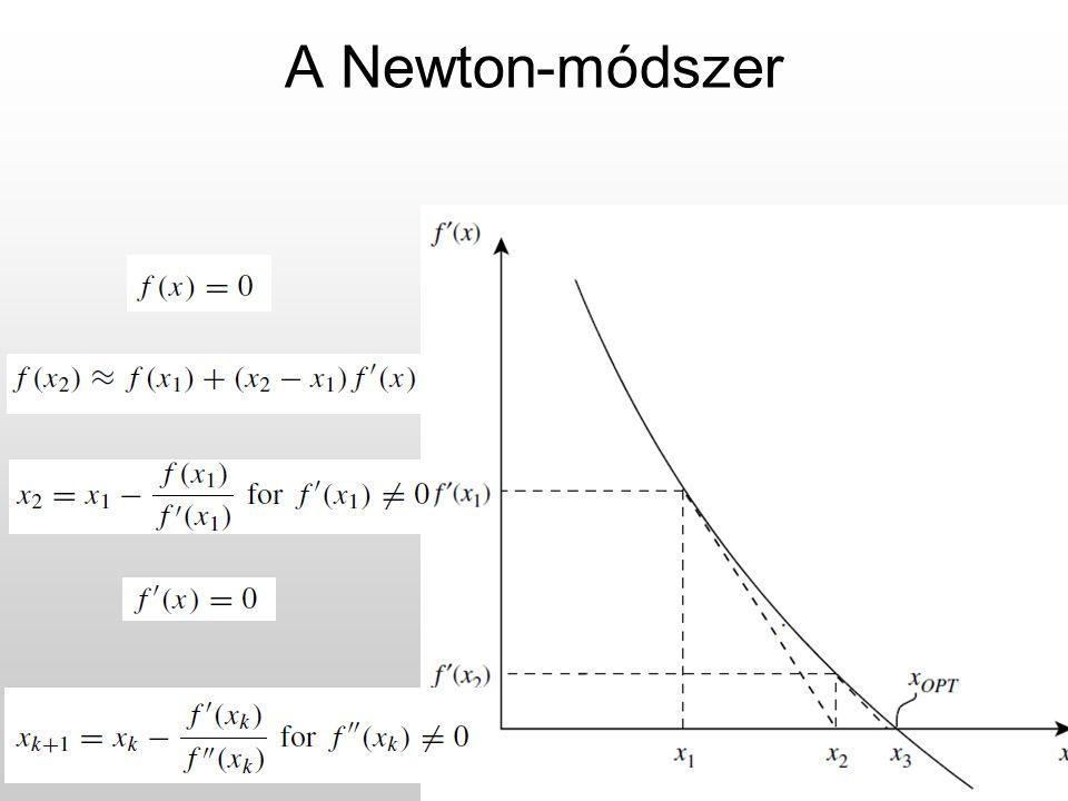 A Newton-módszer