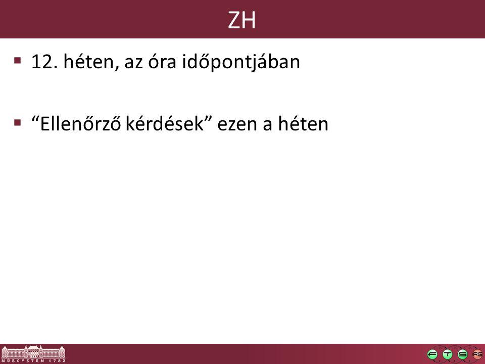 """ZH  12. héten, az óra időpontjában  """"Ellenőrző kérdések"""" ezen a héten"""