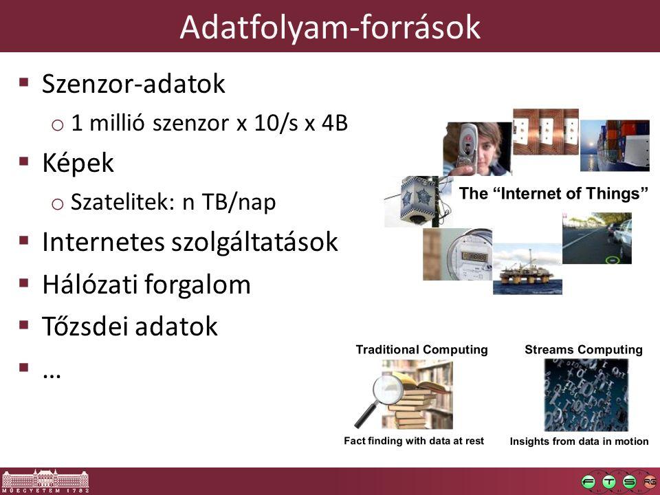 Adatfolyam-források  Szenzor-adatok o 1 millió szenzor x 10/s x 4B  Képek o Szatelitek: n TB/nap  Internetes szolgáltatások  Hálózati forgalom  T