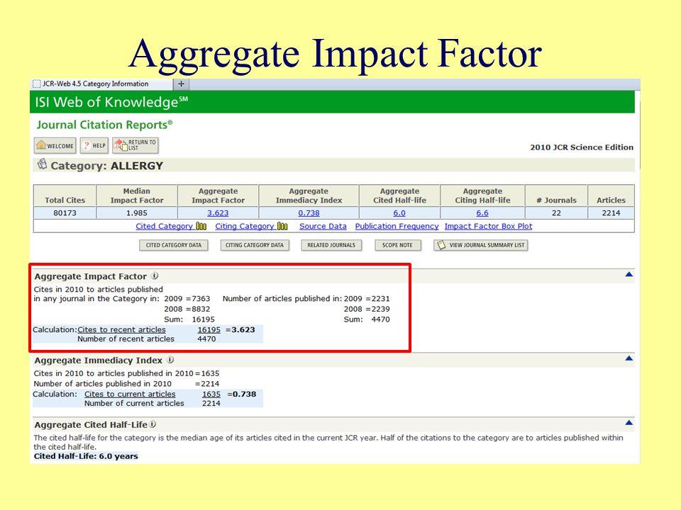 Aggregate Impact Factor