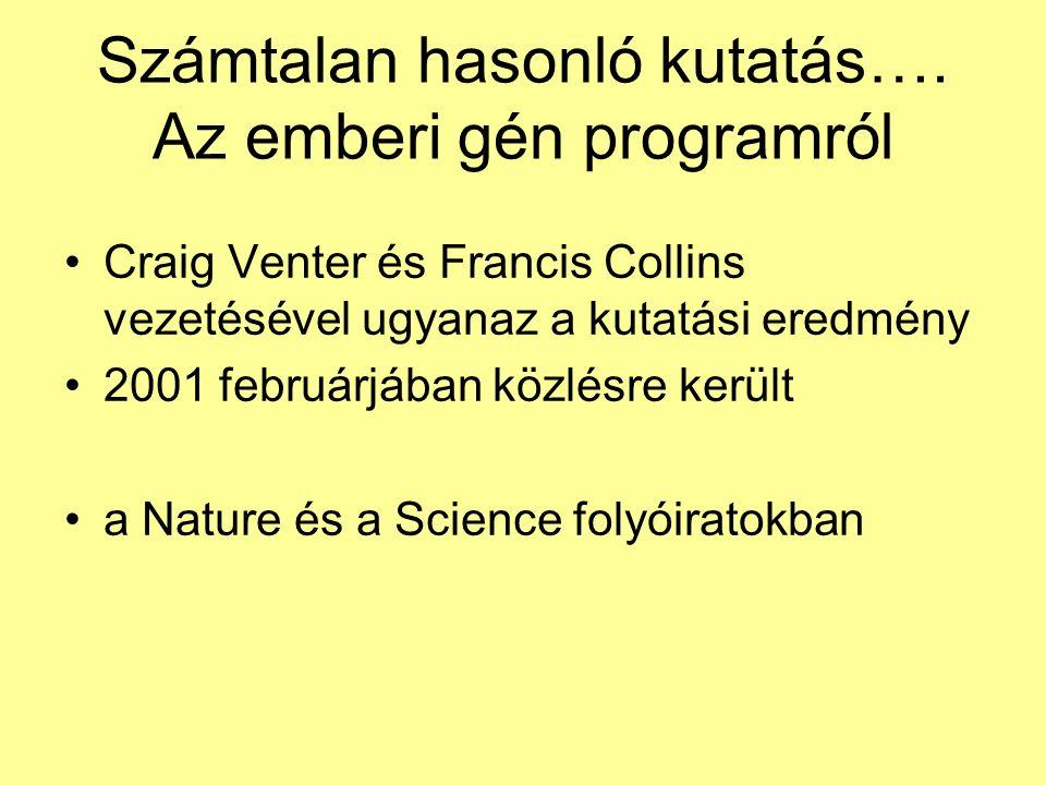 Számtalan hasonló kutatás…. Az emberi gén programról Craig Venter és Francis Collins vezetésével ugyanaz a kutatási eredmény 2001 februárjában közlésr