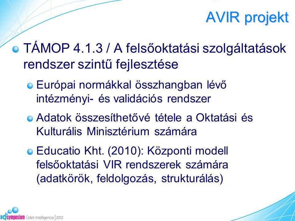 AVIR projekt TÁMOP 4.1.3 / A felsőoktatási szolgáltatások rendszer szintű fejlesztése Európai normákkal összhangban lévő intézményi- és validációs rendszer Adatok összesíthetővé tétele a Oktatási és Kulturális Minisztérium számára Educatio Kht.