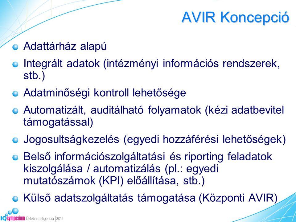 AVIR Koncepció Adattárház alapú Integrált adatok (intézményi információs rendszerek, stb.) Adatminőségi kontroll lehetősége Automatizált, auditálható folyamatok (kézi adatbevitel támogatással) Jogosultságkezelés (egyedi hozzáférési lehetőségek) Belső információszolgáltatási és riporting feladatok kiszolgálása / automatizálás (pl.: egyedi mutatószámok (KPI) előállítása, stb.) Külső adatszolgáltatás támogatása (Központi AVIR)