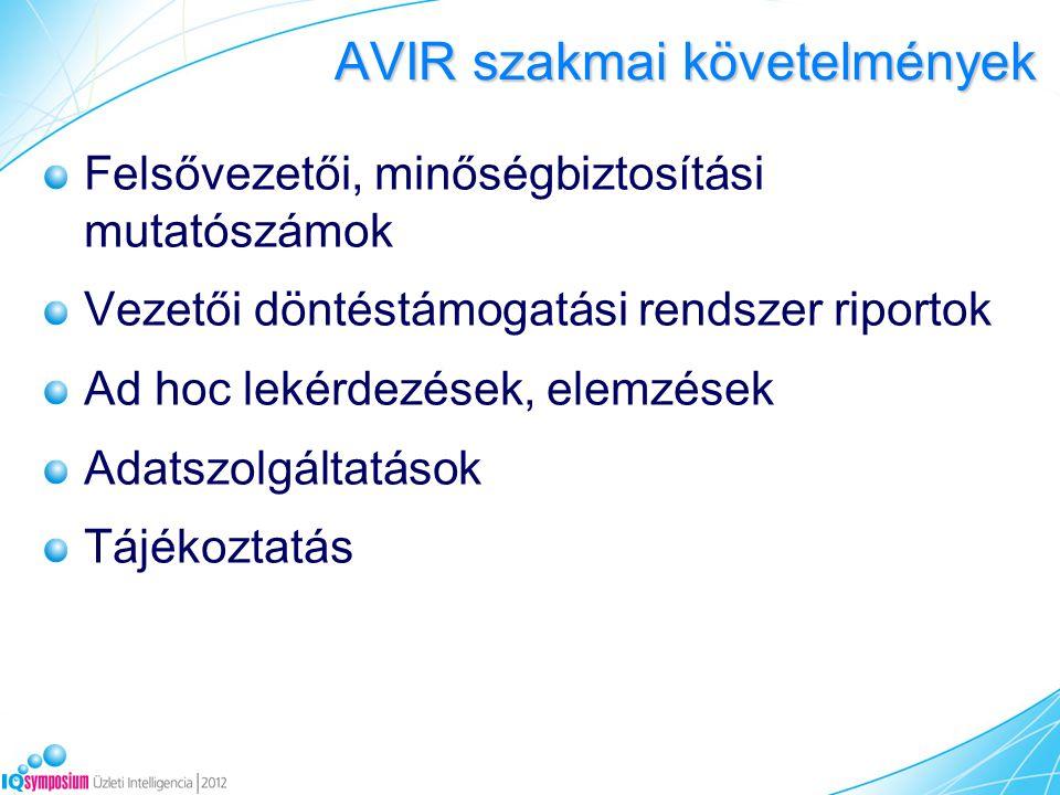 AVIR szakmai követelmények Felsővezetői, minőségbiztosítási mutatószámok Vezetői döntéstámogatási rendszer riportok Ad hoc lekérdezések, elemzések Adatszolgáltatások Tájékoztatás