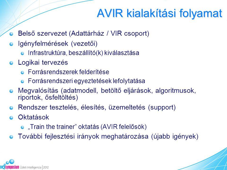 """AVIR kialakítási folyamat Belső szervezet (Adattárház / VIR csoport) Igényfelmérések (vezetői) Infrastruktúra, beszállító(k) kiválasztása Logikai tervezés Forrásrendszerek felderítése Forrásrendszeri egyeztetések lefolytatása Megvalósítás (adatmodell, betöltő eljárások, algoritmusok, riportok, ősfeltöltés) Rendszer tesztelés, élesítés, üzemeltetés (support) Oktatások """"Train the trainer oktatás (AVIR felelősök) További fejlesztési irányok meghatározása (újabb igények)"""