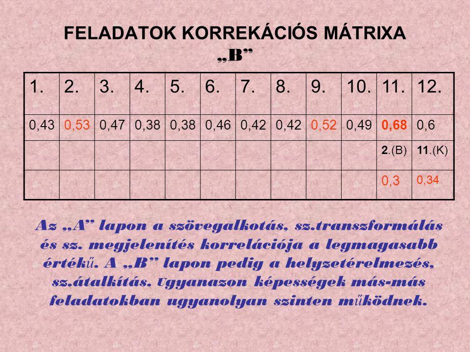 """FELADATOK KORREKÁCIÓS MÁTRIXA """"B 1.2.3.4.5.6.7.8.9.10.11.12."""