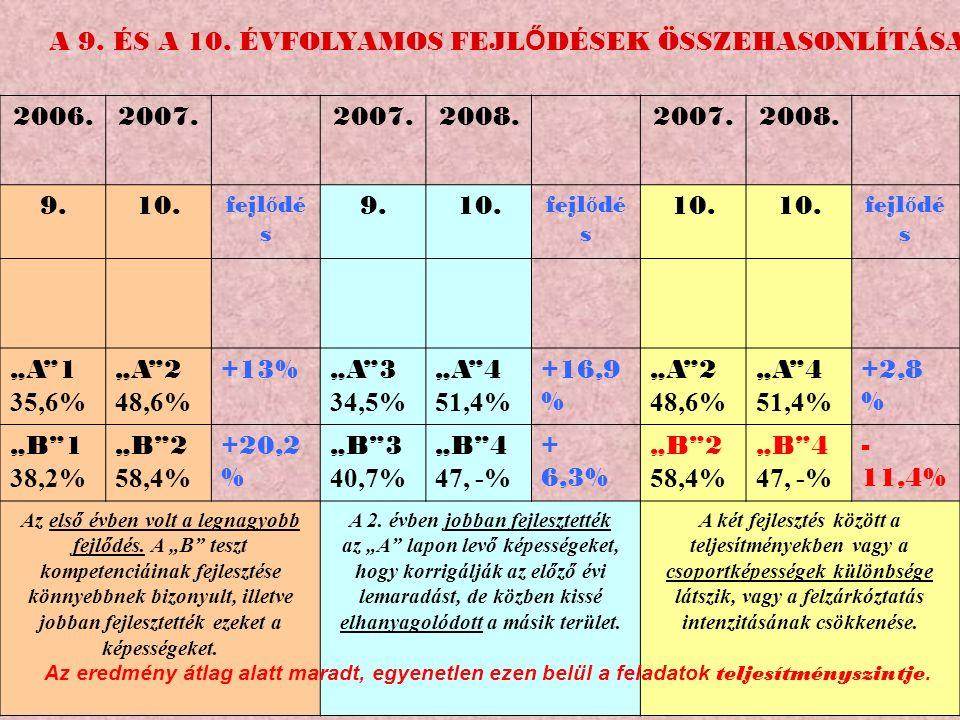 A 9. ÉS A 10. ÉVFOLYAMOS FEJL Ő DÉSEK ÖSSZEHASONLÍTÁSA 2006.2007.