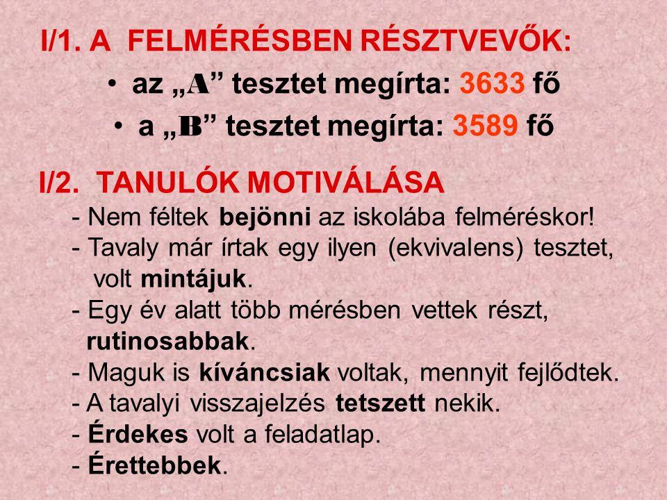 KOMPETENCIATÉRKÉP ELSAJÁTÍTÁSI SZINTEK 2008.
