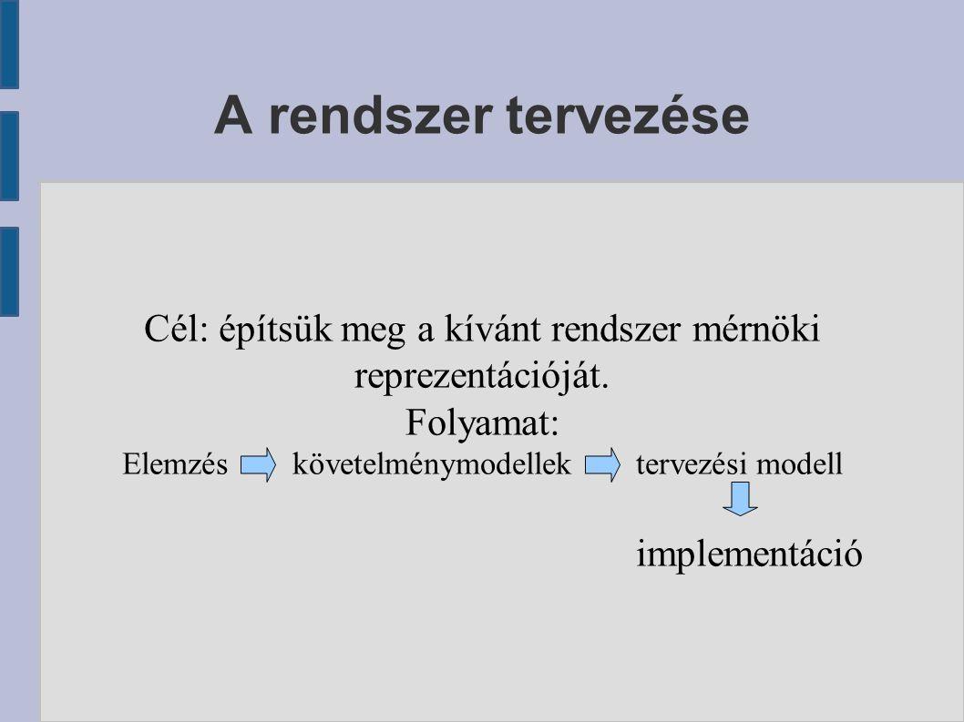 A rendszer tervezése Cél: építsük meg a kívánt rendszer mérnöki reprezentációját.
