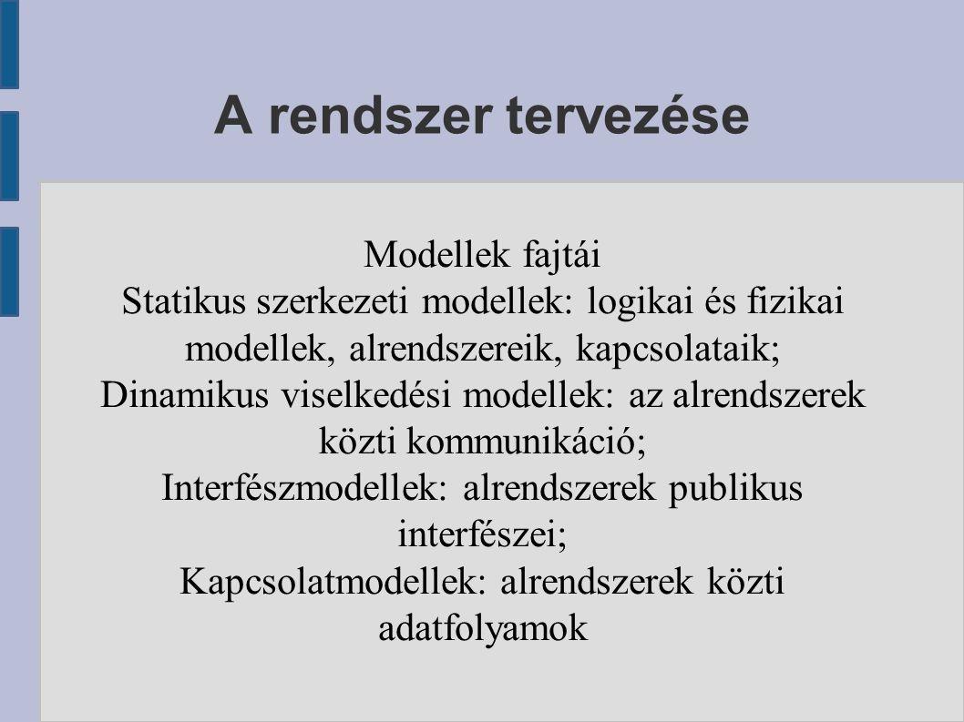 Modellek fajtái Statikus szerkezeti modellek: logikai és fizikai modellek, alrendszereik, kapcsolataik; Dinamikus viselkedési modellek: az alrendszerek közti kommunikáció; Interfészmodellek: alrendszerek publikus interfészei; Kapcsolatmodellek: alrendszerek közti adatfolyamok A rendszer tervezése