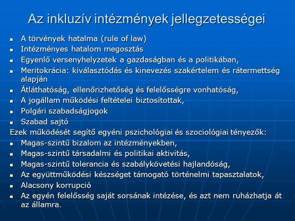Az inkluzív intézmények jellegzetességei A törvények hatalma (rule of law) A törvények hatalma (rule of law) Intézményes hatalom megosztás Intézményes