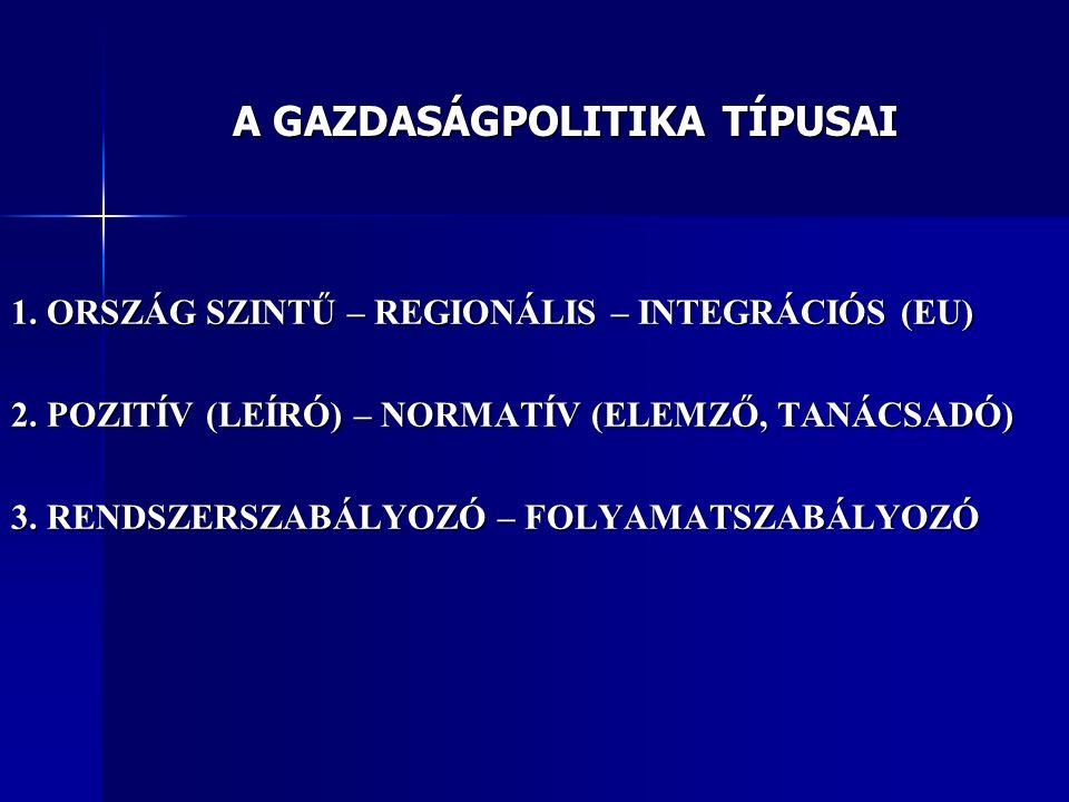 A GAZDASÁGPOLITIKA TÍPUSAI 1. ORSZÁG SZINTŰ – REGIONÁLIS – INTEGRÁCIÓS (EU) 2.