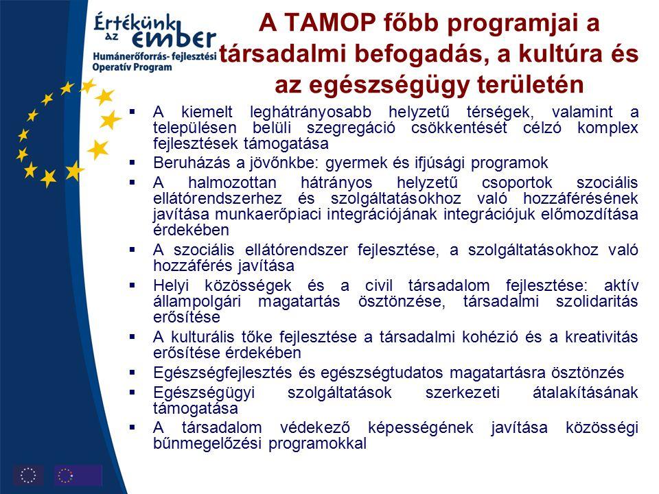 A TAMOP főbb programjai a társadalmi befogadás, a kultúra és az egészségügy területén  A kiemelt leghátrányosabb helyzetű térségek, valamint a telepü