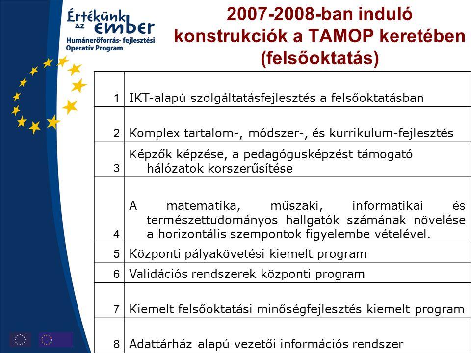 2007-2008-ban induló konstrukciók a TAMOP keretében (felsőoktatás) 1 IKT-alapú szolgáltatásfejlesztés a felsőoktatásban 2 Komplex tartalom-, módszer-, és kurrikulum-fejlesztés 3 Képzők képzése, a pedagógusképzést támogató hálózatok korszerűsítése 4 A matematika, műszaki, informatikai és természettudományos hallgatók számának növelése a horizontális szempontok figyelembe vételével.