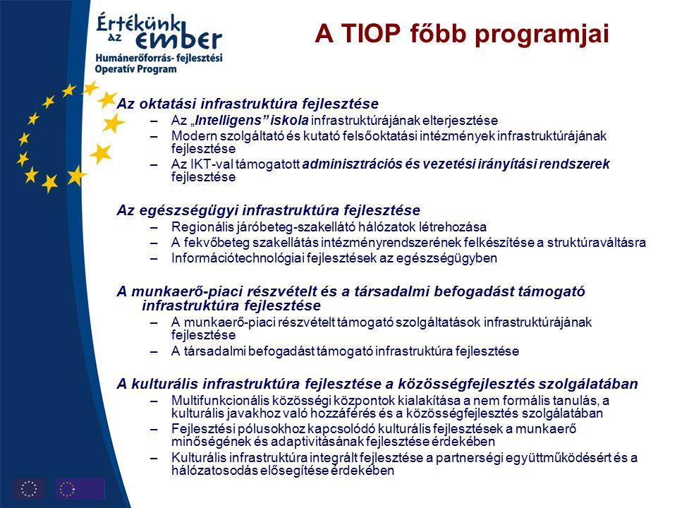"""A TIOP főbb programjai Az oktatási infrastruktúra fejlesztése –Az """"Intelligens iskola infrastruktúrájának elterjesztése –Modern szolgáltató és kutató felsőoktatási intézmények infrastruktúrájának fejlesztése –Az IKT-val támogatott adminisztrációs és vezetési irányítási rendszerek fejlesztése Az egészségügyi infrastruktúra fejlesztése –Regionális járóbeteg-szakellátó hálózatok létrehozása –A fekvőbeteg szakellátás intézményrendszerének felkészítése a struktúraváltásra –Információtechnológiai fejlesztések az egészségügyben A munkaerő-piaci részvételt és a társadalmi befogadást támogató infrastruktúra fejlesztése –A munkaerő-piaci részvételt támogató szolgáltatások infrastruktúrájának fejlesztése –A társadalmi befogadást támogató infrastruktúra fejlesztése A kulturális infrastruktúra fejlesztése a közösségfejlesztés szolgálatában –Multifunkcionális közösségi központok kialakítása a nem formális tanulás, a kulturális javakhoz való hozzáférés és a közösségfejlesztés szolgálatában –Fejlesztési pólusokhoz kapcsolódó kulturális fejlesztések a munkaerő minőségének és adaptivitásának fejlesztése érdekében –Kulturális infrastruktúra integrált fejlesztése a partnerségi együttműködésért és a hálózatosodás elősegítése érdekében"""
