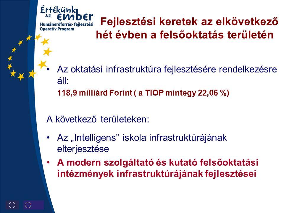 """Fejlesztési keretek az elkövetkező hét évben a felsőoktatás területén Az oktatási infrastruktúra fejlesztésére rendelkezésre áll: 118,9 milliárd Forint ( a TIOP mintegy 22,06 %) A következő területeken: Az """"Intelligens iskola infrastruktúrájának elterjesztése A modern szolgáltató és kutató felsőoktatási intézmények infrastruktúrájának fejlesztései"""