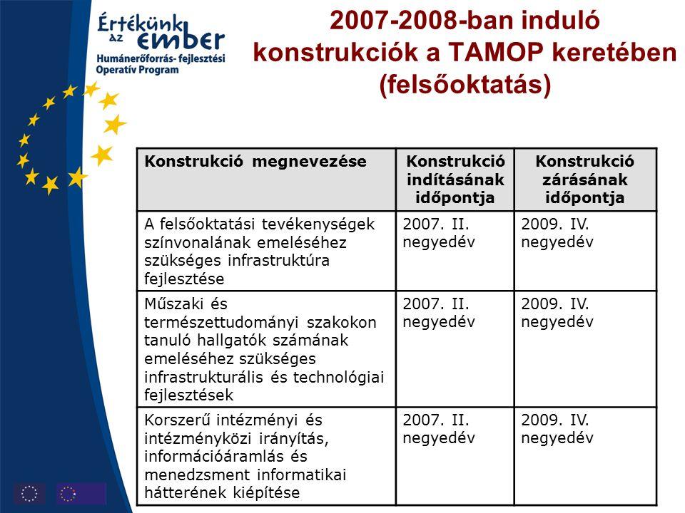 2007-2008-ban induló konstrukciók a TAMOP keretében (felsőoktatás) Konstrukció megnevezéseKonstrukció indításának időpontja Konstrukció zárásának időpontja A felsőoktatási tevékenységek színvonalának emeléséhez szükséges infrastruktúra fejlesztése 2007.