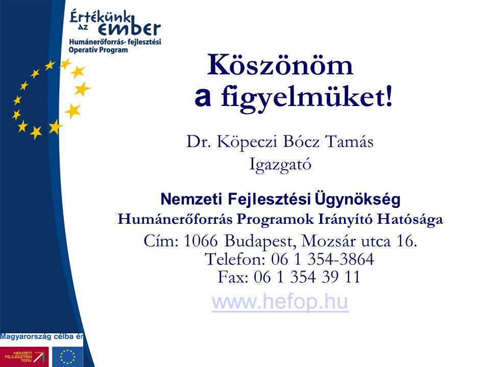 Köszönöm a figyelmüket! Dr. Köpeczi Bócz Tamás Igazgató Nemzeti Fejlesztési Ügynökség Humánerőforrás Programok Irányító Hatósága Cím: 1066 Budapest, M