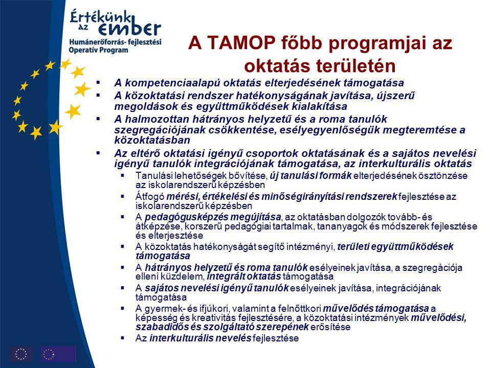 A TAMOP főbb programjai az oktatás területén  A kompetenciaalapú oktatás elterjedésének támogatása  A közoktatási rendszer hatékonyságának javítása, újszerű megoldások és együttműködések kialakítása  A halmozottan hátrányos helyzetű és a roma tanulók szegregációjának csökkentése, esélyegyenlőségük megteremtése a közoktatásban  Az eltérő oktatási igényű csoportok oktatásának és a sajátos nevelési igényű tanulók integrációjának támogatása, az interkulturális oktatás  Tanulási lehetőségek bővítése, új tanulási formák elterjedésének ösztönzése az iskolarendszerű képzésben  Átfogó mérési, értékelési és minőségirányítási rendszerek fejlesztése az iskolarendszerű képzésben  A pedagógusképzés megújítása, az oktatásban dolgozók tovább- és átképzése, korszerű pedagógiai tartalmak, tananyagok és módszerek fejlesztése és elterjesztése  A közoktatás hatékonyságát segítő intézményi, területi együttműködések támogatása  A hátrányos helyzetű és roma tanulók esélyeinek javítása, a szegregációja elleni küzdelem, integrált oktatás támogatása  A sajátos nevelési igényű tanulók esélyeinek javítása, integrációjának támogatása  A gyermek- és ifjúkori, valamint a felnőttkori művelődés támogatása a képesség és kreativitás fejlesztésére, a közoktatási intézmények művelődési, szabadidős és szolgáltató szerepének erősítése  Az interkulturális nevelés fejlesztése