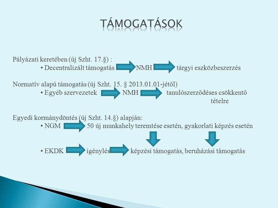 Pályázati keretében (új Szht. 17.§) : Decentralizált támogatás NMH tárgyi eszközbeszerzés Normatív alapú támogatás (új Szht. 15. § 2013.01.01-jétől) E