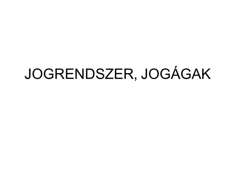 JOGRENDSZER, JOGÁGAK