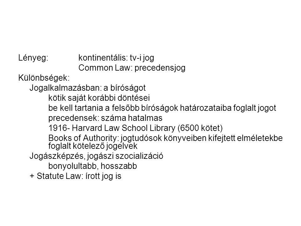 II.A jogrendszer tagozódása Két felosztás Közjog – magánjog Anyagi jog – alaki jog (eljárásjog) 1.