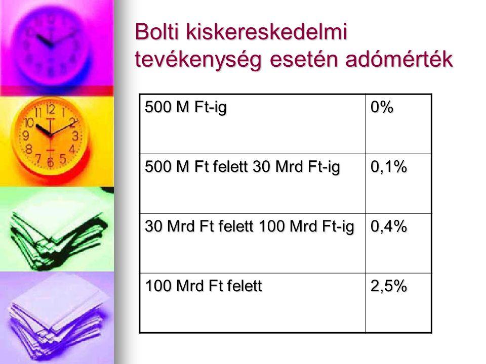 Bolti kiskereskedelmi tevékenység esetén adómérték 500 M Ft-ig 0% 500 M Ft felett 30 Mrd Ft-ig 0,1% 30 Mrd Ft felett 100 Mrd Ft-ig 0,4% 100 Mrd Ft felett 2,5%
