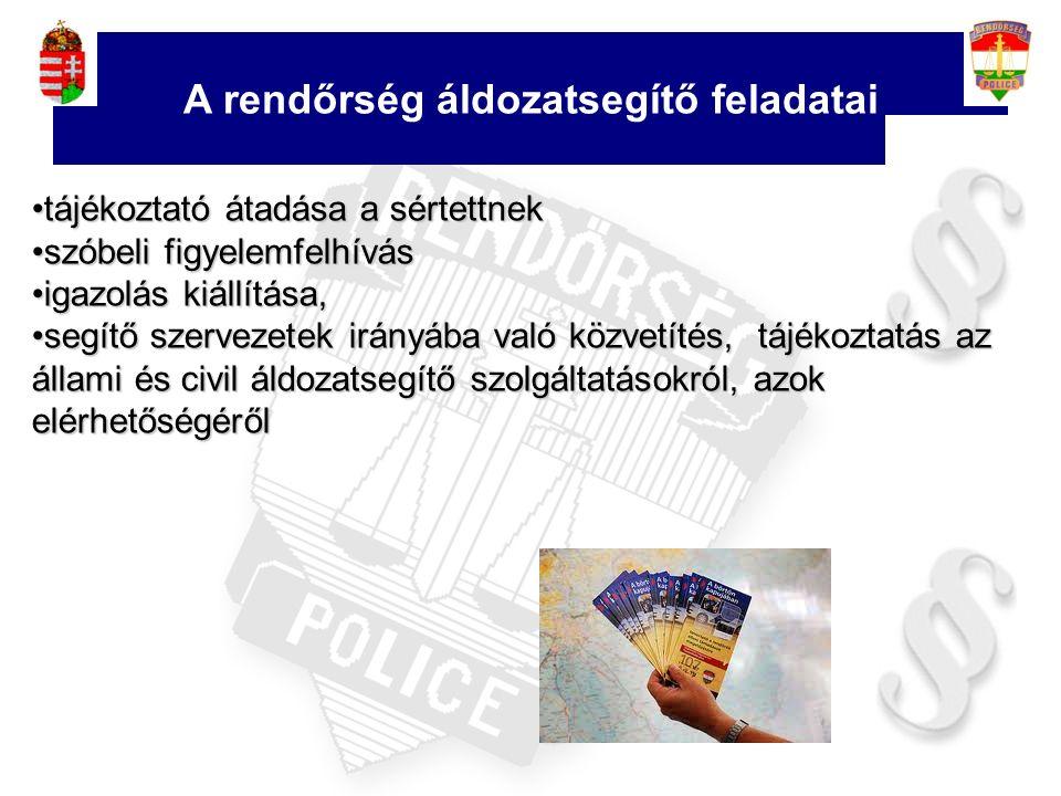 6 A rendőrség áldozatsegítő feladatai tájékoztató átadása a sértettnektájékoztató átadása a sértettnek szóbeli figyelemfelhívásszóbeli figyelemfelhívás igazolás kiállítása,igazolás kiállítása, segítő szervezetek irányába való közvetítés, tájékoztatás az állami és civil áldozatsegítő szolgáltatásokról, azok elérhetőségérőlsegítő szervezetek irányába való közvetítés, tájékoztatás az állami és civil áldozatsegítő szolgáltatásokról, azok elérhetőségéről