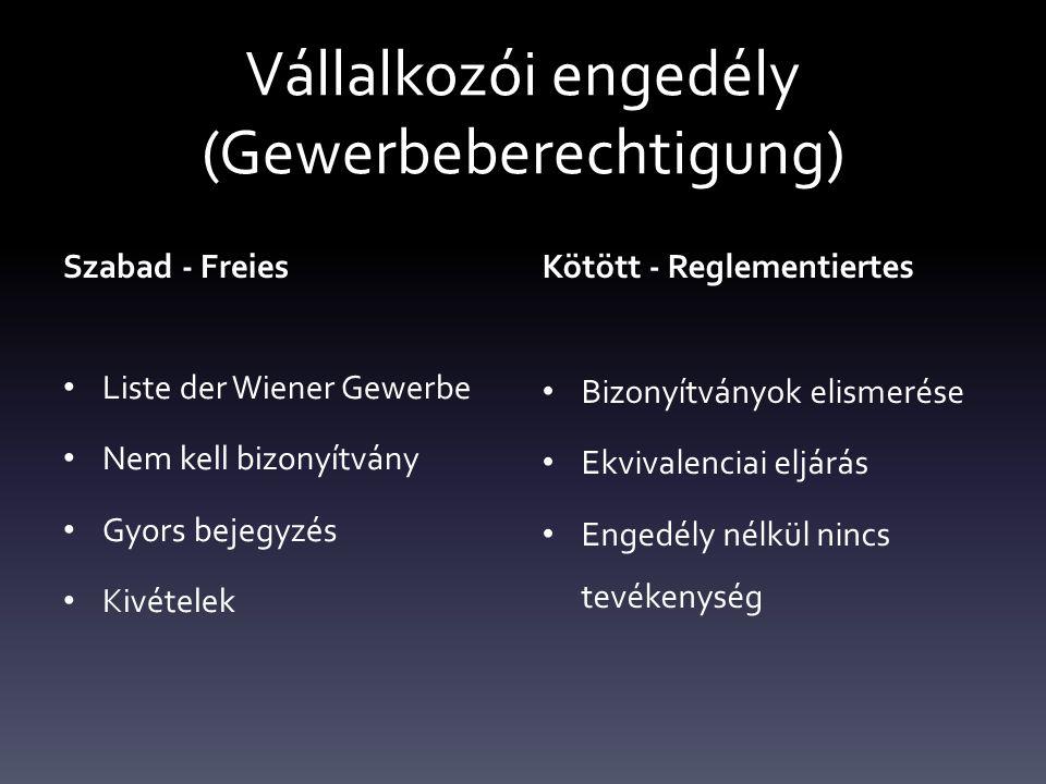 Vállalkozói engedély (Gewerbeberechtigung) Szabad - Freies Liste der Wiener Gewerbe Nem kell bizonyítvány Gyors bejegyzés Kivételek Kötött - Reglementiertes Bizonyítványok elismerése Ekvivalenciai eljárás Engedély nélkül nincs tevékenység