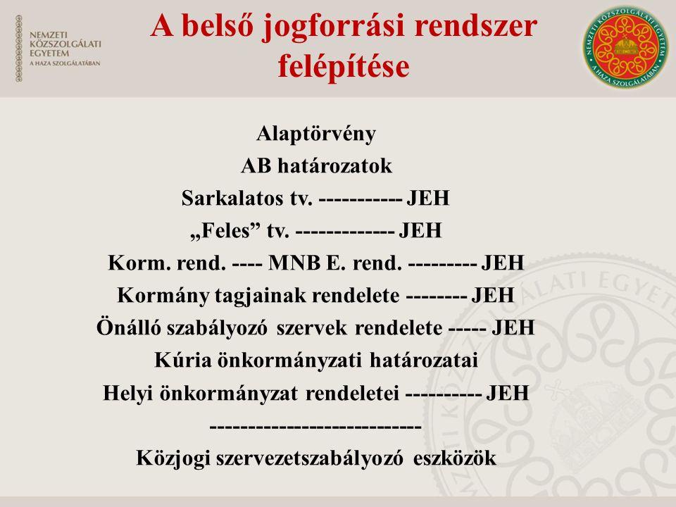 """Alaptörvény AB határozatok Sarkalatos tv. ----------- JEH """"Feles"""" tv. ------------- JEH Korm. rend. ---- MNB E. rend. --------- JEH Kormány tagjainak"""