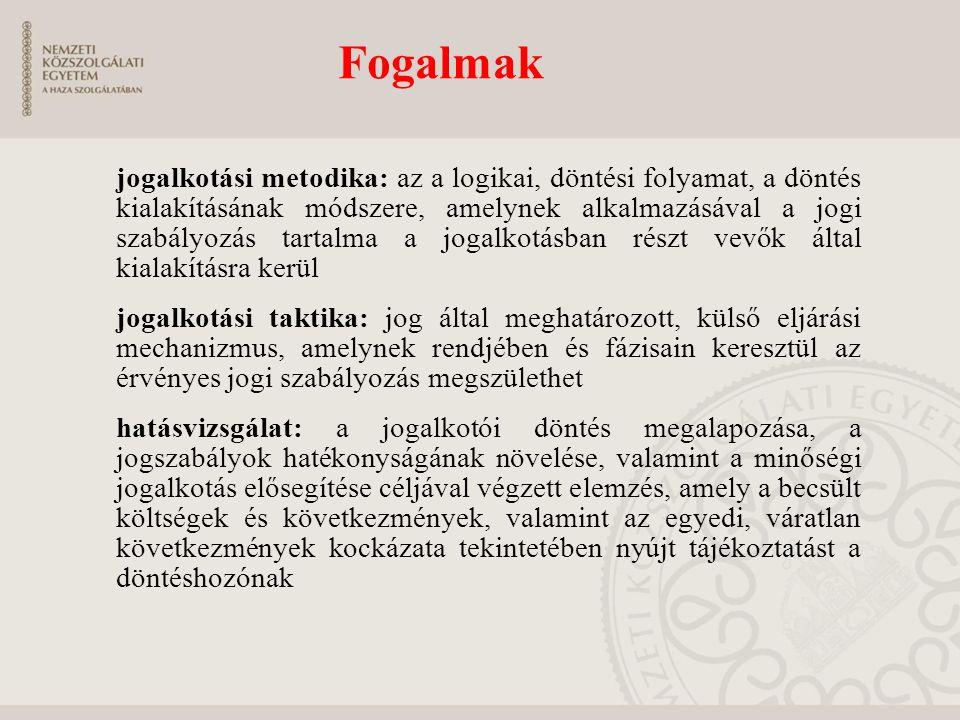 jogalkotási metodika: az a logikai, döntési folyamat, a döntés kialakításának módszere, amelynek alkalmazásával a jogi szabályozás tartalma a jogalkot