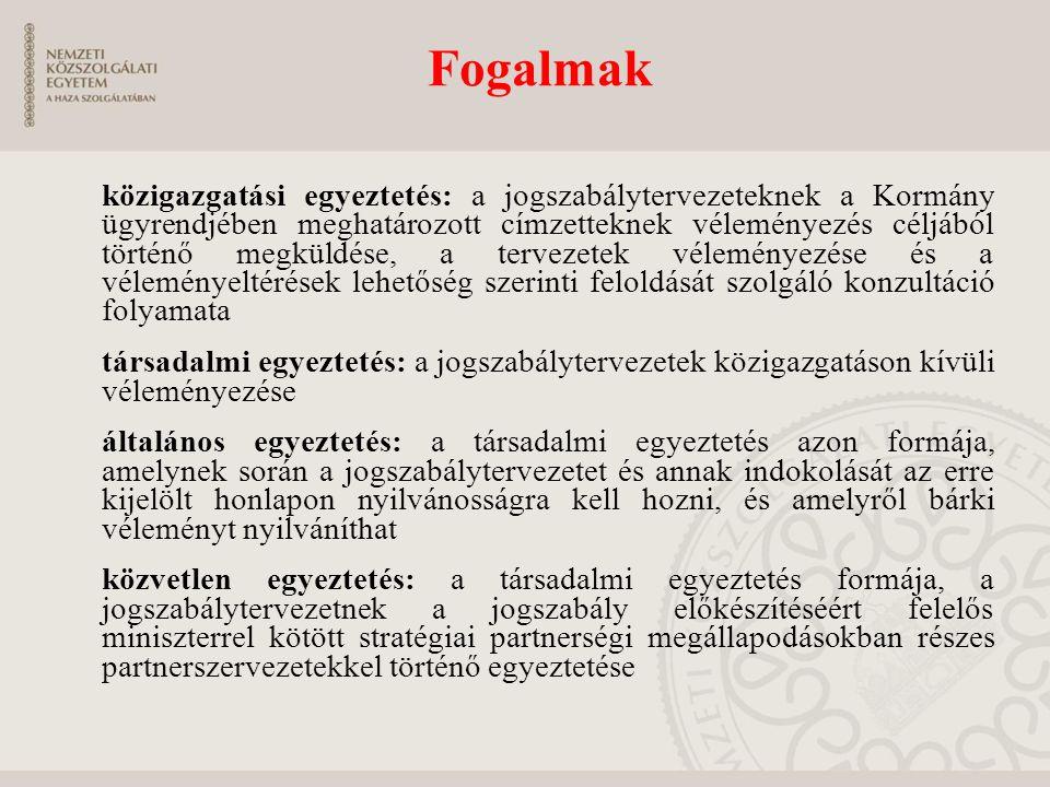 közigazgatási egyeztetés: a jogszabálytervezeteknek a Kormány ügyrendjében meghatározott címzetteknek véleményezés céljából történő megküldése, a terv