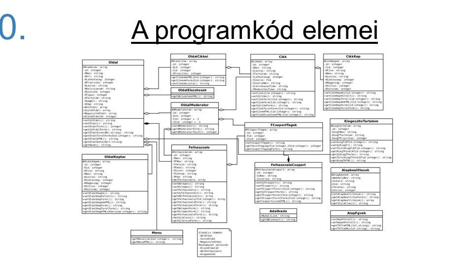 30. A programkód elemei